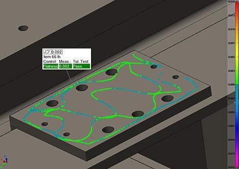 dimengr article7 2 Modeler